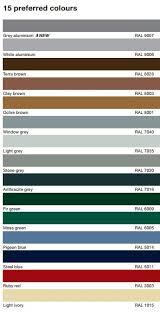 Garage Guard Color Chart Abby Doors Automatic Garage Doors Sunderland Bespoke