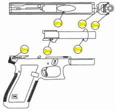 Glock Lube Chart Pistol Maintenance Key Lubrication Points Usa Carry