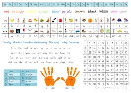 Jolly Phonics Alphabet Chart Free Printable How To Help Your Students To Write Independently You