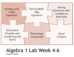 2 algebra 1 lab week 4 6 puzzle timeline solving 1 and 2 step equations solving multi step equations solving equations with variables on both sides