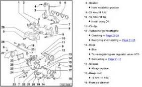 similiar vw jetta 2 0 engine diagram keywords 2000 vw jetta turbo engine diagrams