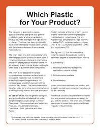 Polypropylene Compatibility Chart Plastics Comparison Chart Bottles 101 B C Plastics Ltd