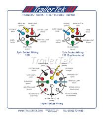 trailer light wiring diagram 4 pin 7 plug house electrical 7 way trailer plug wiring diagram ford at 7 Plug Wiring Diagram Trailer