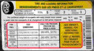 Bfg Ko2 Tire Pressure Chart Best Picture Of Chart Anyimage Org