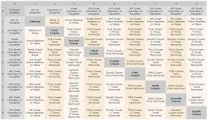 Littlehales Family Tree