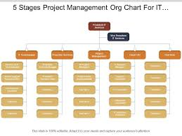 5 Stages Project Management Org Chart For It Company