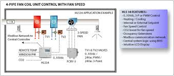 fan coil unit wiring diagram fan image wiring diagram modbus room controller application examples syxthsense on fan coil unit wiring diagram