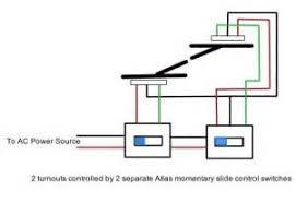 similiar railroad switch diagram keywords kit switch loop wiring diagram reverse loop wiring dcc turn out switch