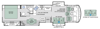 thor class a motorhomes rv models specifications photo gallery Thor Hurricane 29M Diagram at Thor Motor Coach Hurricane Wiring Diagrams