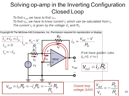 solving op amp in the inverting configuration closed loop