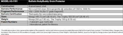 Nutty Buddy Size Chart Nuttybuddy Ballistic Website