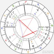 George Clooney Birth Chart Horoscope Date Of Birth Astro