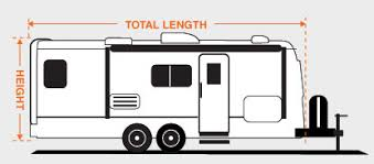 Image result for rv covers sizing
