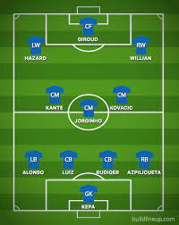 Wednesday 8.15pm gmt, sky sports venue: Chelsea Fc Line Up Today Match