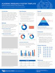 Presentation Design Templates 013 Scientific Poster Template Free Powerpoint Ppt Size
