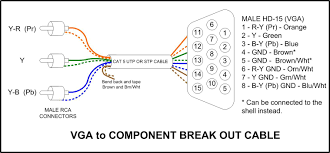 vga cable from cat5 vga to component details