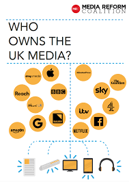 Who Owns The Media Chart New Report Who Owns The Uk Media In 2019 Media Reform