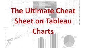Charting Cheat Sheet Ultimate Cheat Sheet On Tableau Charts