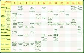 Taiwan Mahjong Scoring Chart Mahjong Time Mahjong Competition Scoring