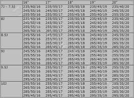 Tire Size Chart 17 Automotif Tyre Size Calculator