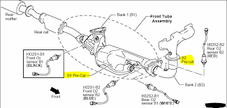 2003 nissan maxima radio wire diagram wirdig location 2002 nissan altima power window wiring diagram 2000 nissan