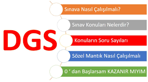 DGS nedir? DGS sınavına kimler katılır? | Pu