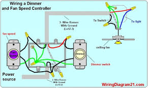 how to hook up a ceiling fan with 2 wires centralroots com Wiring a Ceiling Fan with Two Switches ceiling light fan wiring diagram switch house