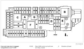 2008 mercedes c300 fuse diagram engine wiring diagrams konsult 2009 c300 fuse diagram share circuit diagrams 2008 mercedes c300 fuse diagram engine