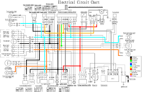 similiar 6 wire cdi wiring diagram keywords wiring diagram moreover 6 pin cdi wiring diagram on ac 6 pin cdi