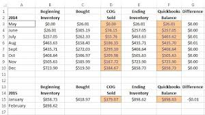 Tracking Inventory Excel Tracking Amazon Fba Inventory And Cogs In Excel