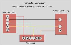 thermostat wiring diagram residential thermostat heat pump wiring diagram for heat pump systems