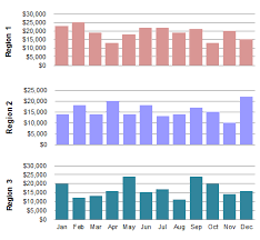 Sales Tracking Chart Daily Sales Report In Excel