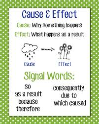 Casue And Effect