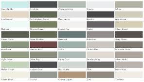 Pratt And Lambert Colors House Paint Color Chart Chip