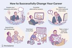 How To Change Career 10 Steps To A Successful Career Change