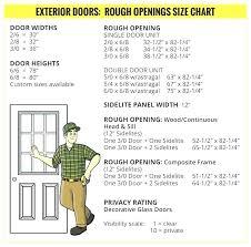 door sizes rough opening inch door marvellous interior door rough opening sizes contemporary mirror door rough opening for bifold closet doors