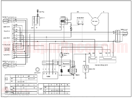 taotao 125 atv wiring diagram tao tao 150cc scooter wiring diagram chinese atv electrical schematic at 110cc Chinese Atv Wiring Harness