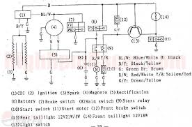 4 pin cdi wiring diagram wiring diagram schematics baudetails info hanma 110cc wiring problems atvconnection com atv enthusiast