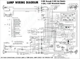 2005 jeep grand cherokee trailer wiring diagram valid jeep trailer 2005 jeep liberty fuse box