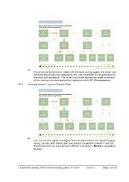 Network Rail Organisation Chart Annex 1 Lingwood Report Pdf