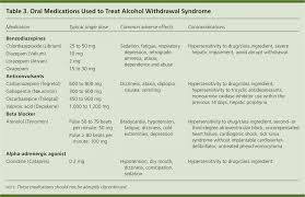 Diazepam Vs Xanax Chart Outpatient Management Of Alcohol Withdrawal Syndrome