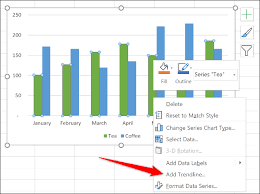 Add Linear Line To Excel Chart How To Work With Trendlines In Microsoft Excel Charts