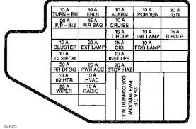 2007 pontiac g6 trunk fuse box diagram 2008 2010 rear solved i have full size of g6 fuse box diagram pontiac radio 2008 library of wiring diagrams o ford
