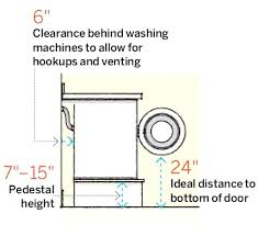washer dryer clearance. Contemporary Washer Clearance  With Washer Dryer Clearance