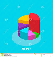 Pie Chart Divided Into Parts Of Different Colors Stock