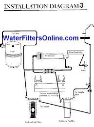 water filter system diagram. Fine System Throughout Water Filter System Diagram 7
