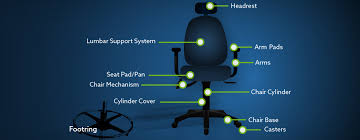 office chair guide. Office Chair Parts Guide