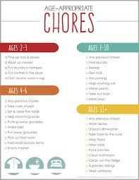 Create A Chore Chart That Works Family Pinterest Chore