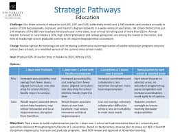 teacher education strategic pathways president johnsen presented initial direction on these options sept