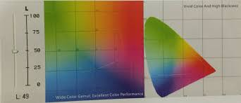 Dye Sublimation Color Chart Sublimation Textile Printing With Dye Sublimation Ink